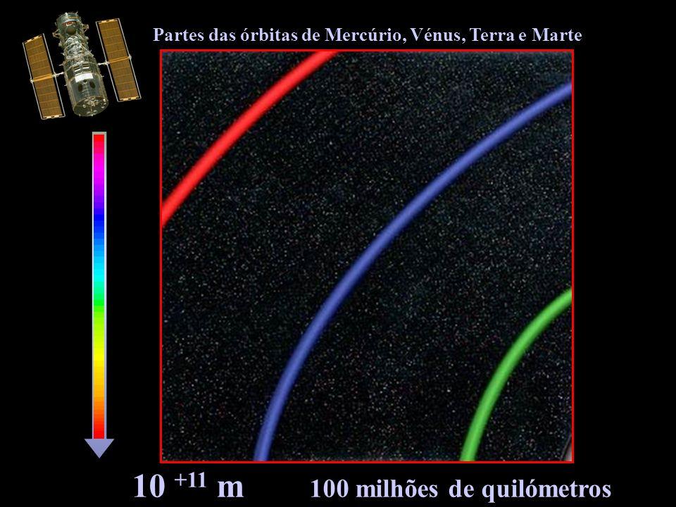 10 +11 m 100 milhões de quilómetros