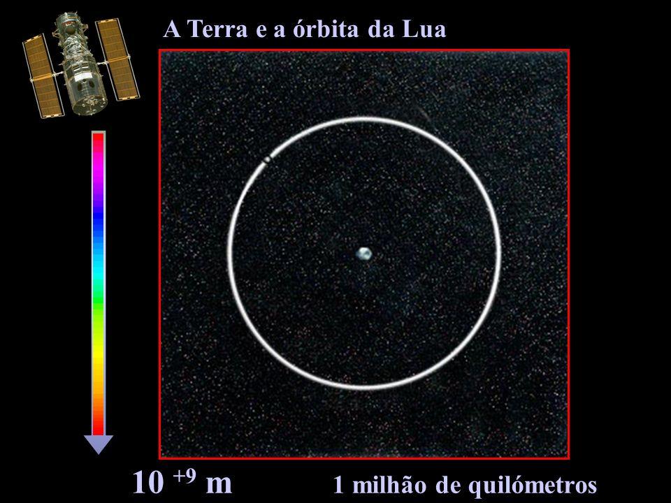 10 +9 m 1 milhão de quilómetros A Terra e a órbita da Lua