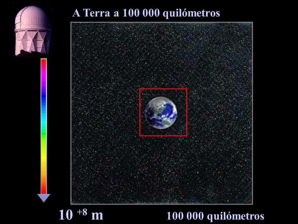 10 +7 m 10 000 quilómetros O continente americano a 10 000 quilómetros