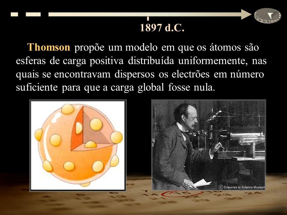 Thomson propõe um modelo em que os átomos são esferas de carga positiva distribuída uniformemente, nas quais se encontravam dispersos os electrões em