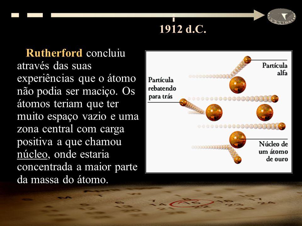Rutherford concluiu através das suas experiências que o átomo não podia ser maciço. Os átomos teriam que ter muito espaço vazio e uma zona central com