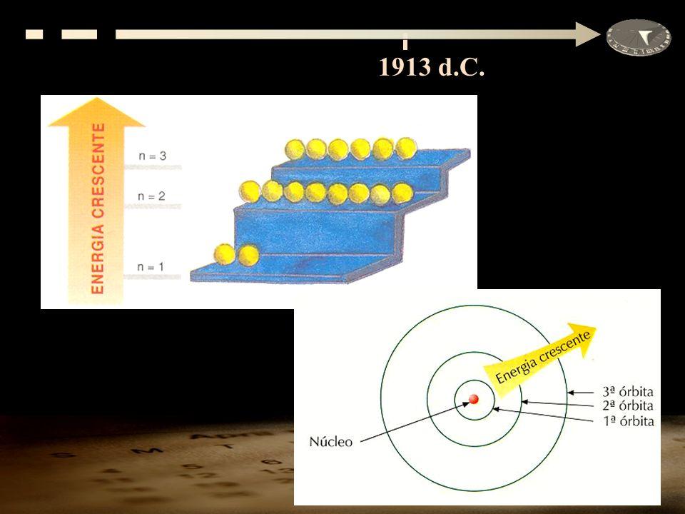 Se um electrão absorver energia, ele pode transitar para uma órbita mais externa (mais energética), dizendo-se, por isso, que o átomo está no estado excitado.