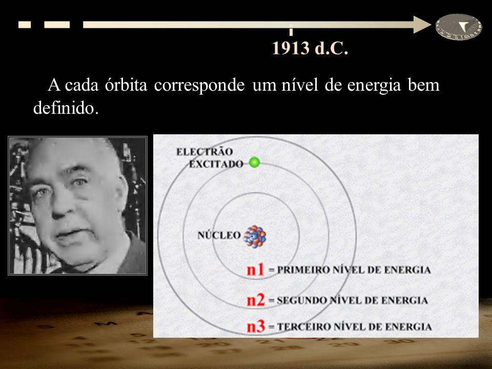 1913 d.C. A cada órbita corresponde um nível de energia bem definido.