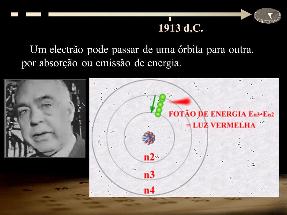 O modelo da nuvem electrónica é o modelo atómico actual.