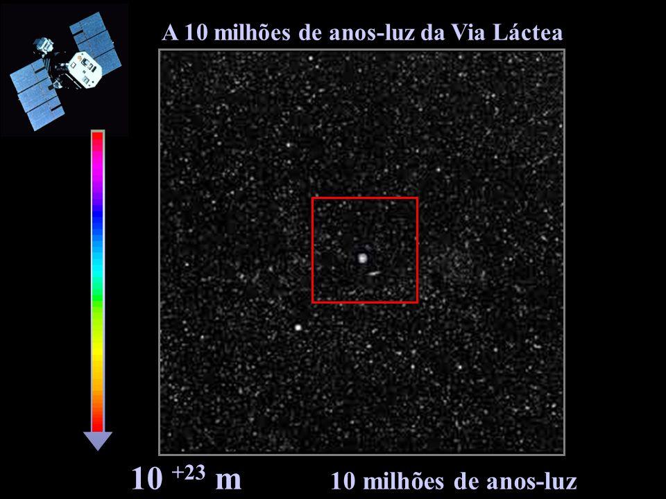 10 +23 m 10 milhões de anos-luz A 10 milhões de anos-luz da Via Láctea