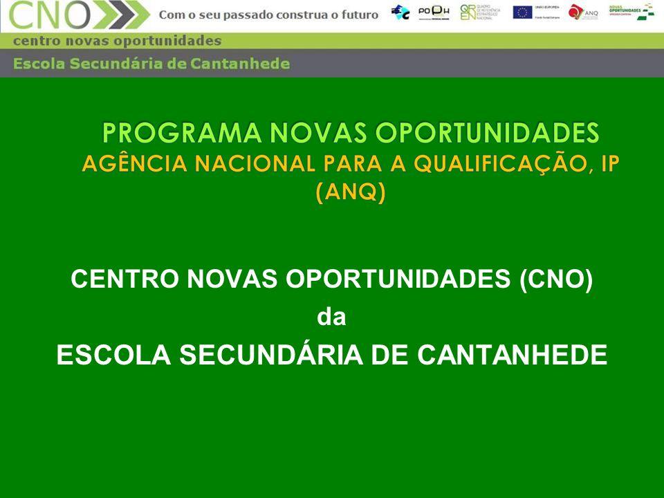 CENTRO NOVAS OPORTUNIDADES (CNO) da ESCOLA SECUNDÁRIA DE CANTANHEDE