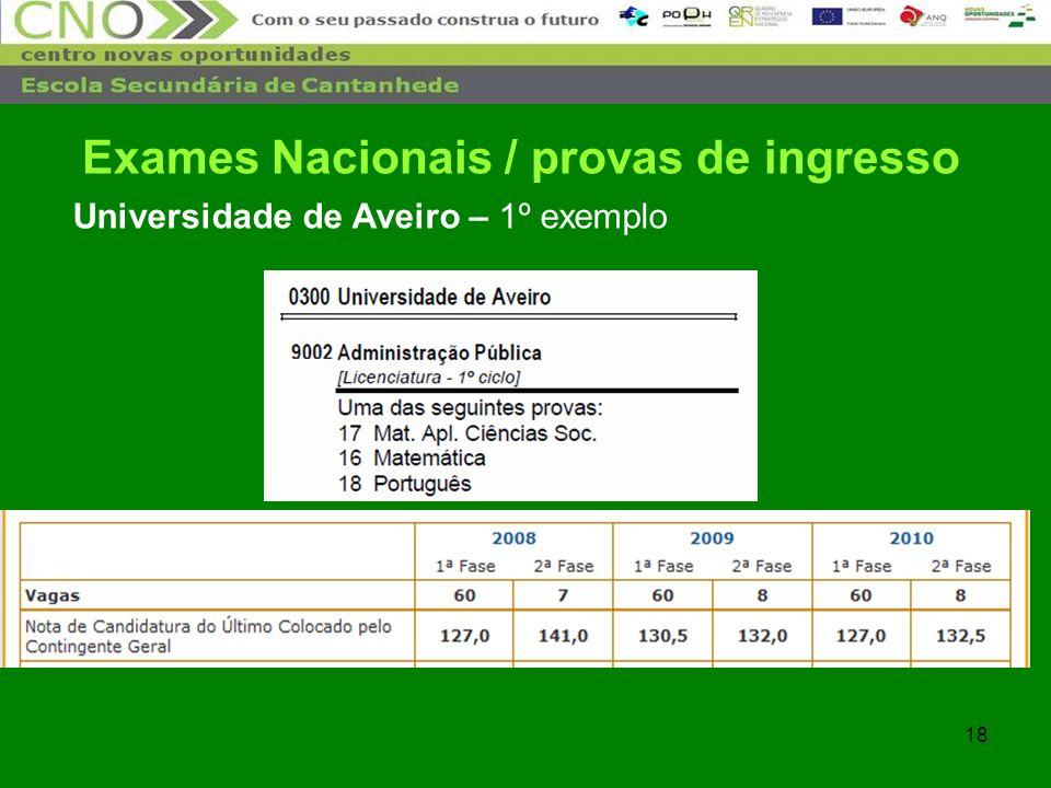 18 Universidade de Aveiro – 1º exemplo Exames Nacionais / provas de ingresso