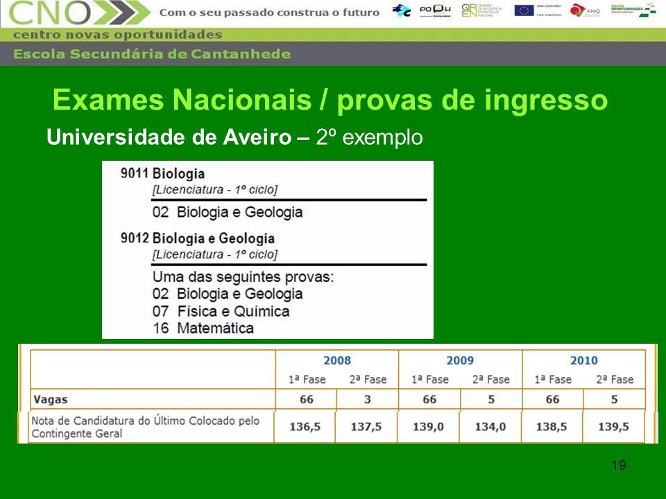 19 Universidade de Aveiro – 2º exemplo Exames Nacionais / provas de ingresso