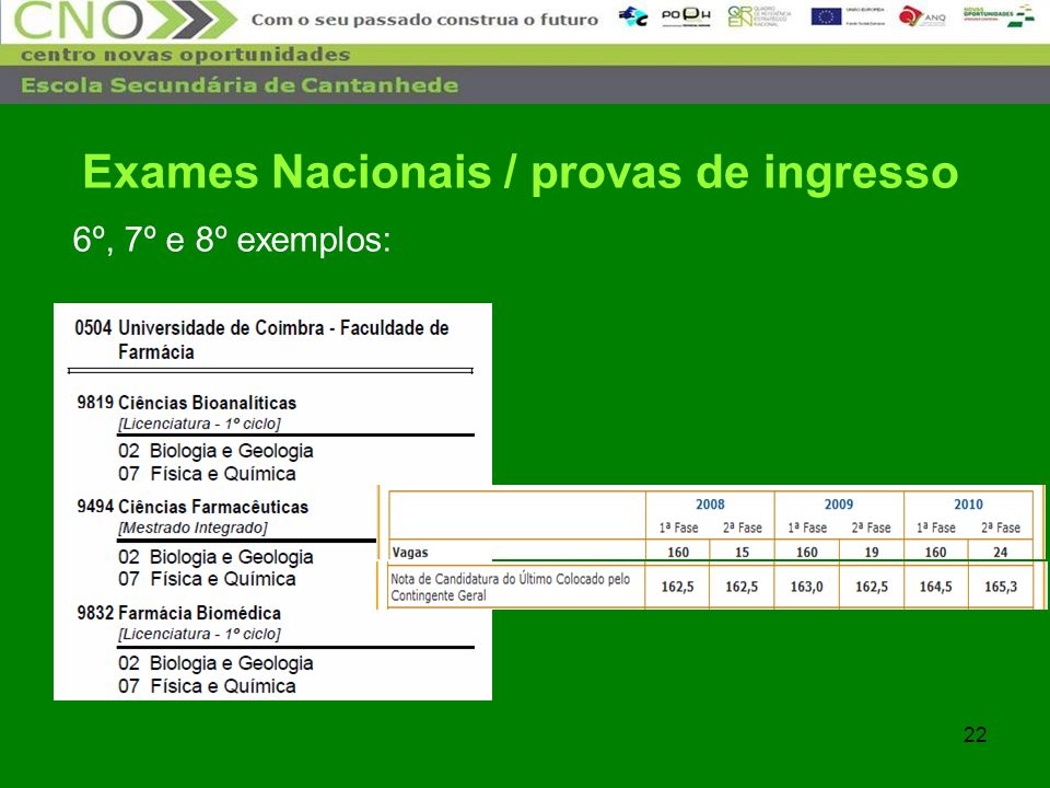 22 6º, 7º e 8º exemplos: Exames Nacionais / provas de ingresso