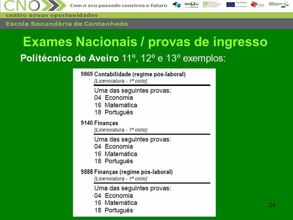 24 Politécnico de Aveiro 11º, 12º e 13º exemplos: Exames Nacionais / provas de ingresso