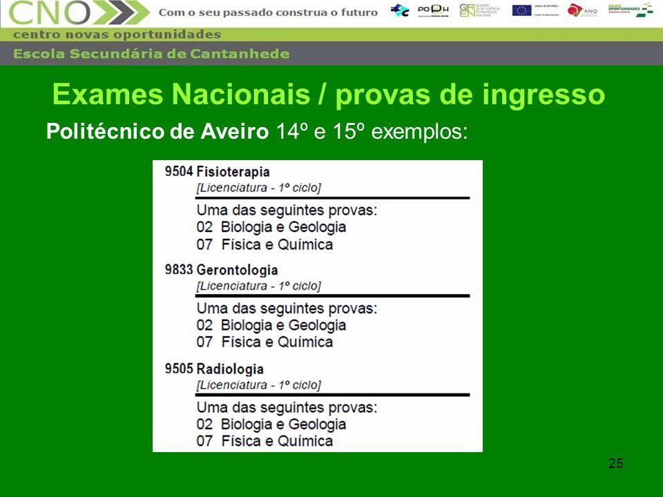 25 Politécnico de Aveiro 14º e 15º exemplos: Exames Nacionais / provas de ingresso
