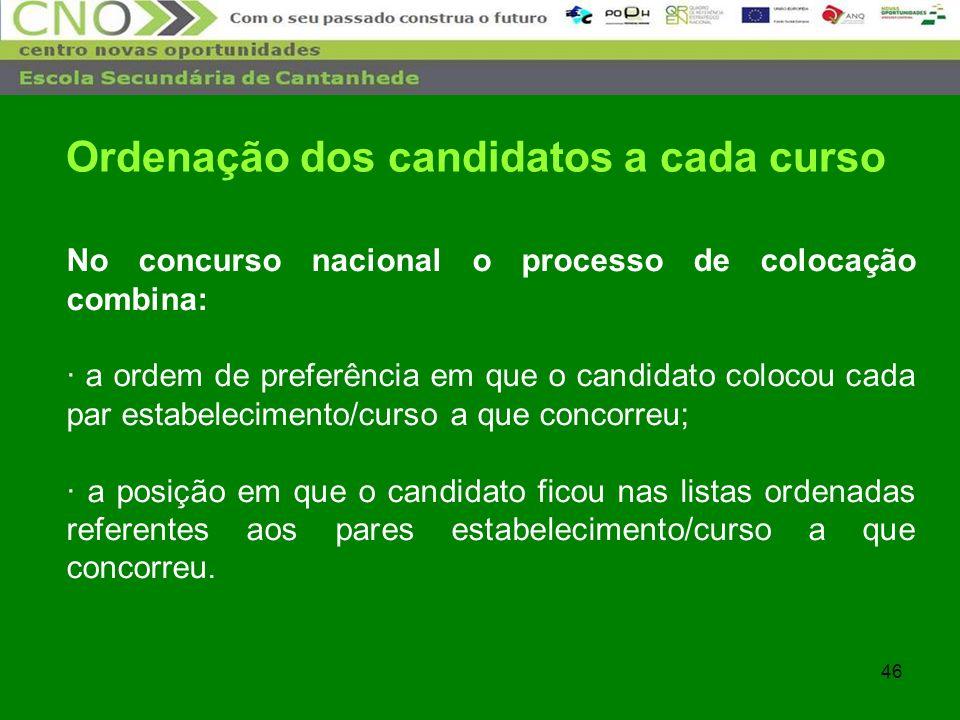 46 No concurso nacional o processo de colocação combina: · a ordem de preferência em que o candidato colocou cada par estabelecimento/curso a que conc