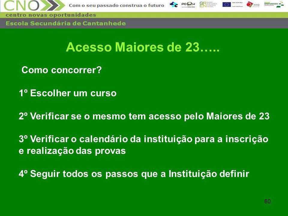 60 Como concorrer? 1º Escolher um curso 2º Verificar se o mesmo tem acesso pelo Maiores de 23 3º Verificar o calendário da instituição para a inscriçã