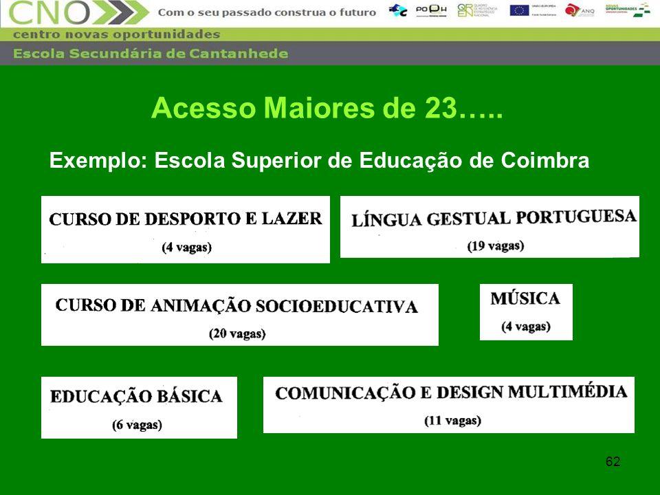 62 Exemplo: Escola Superior de Educação de Coimbra Acesso Maiores de 23…..