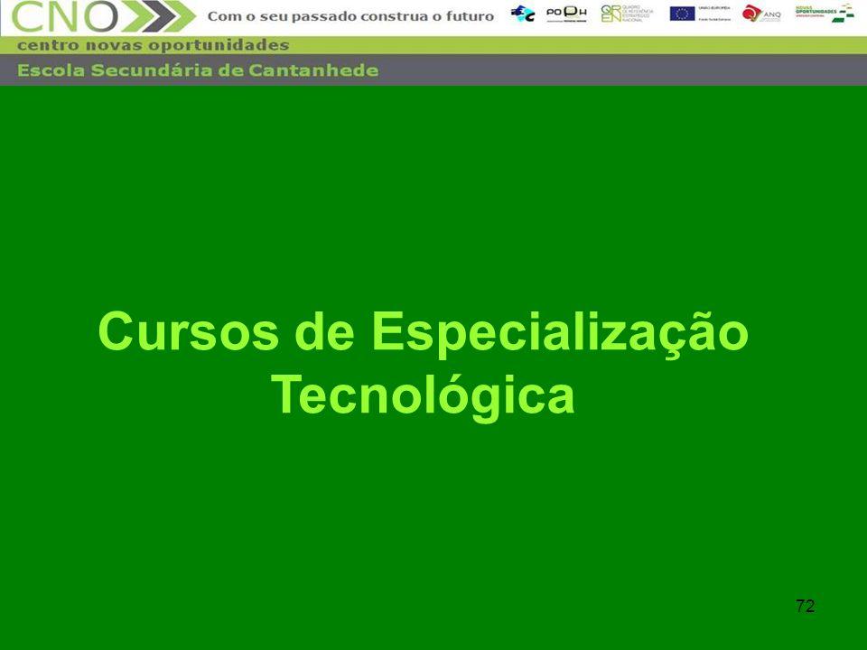 72 Cursos de Especialização Tecnológica