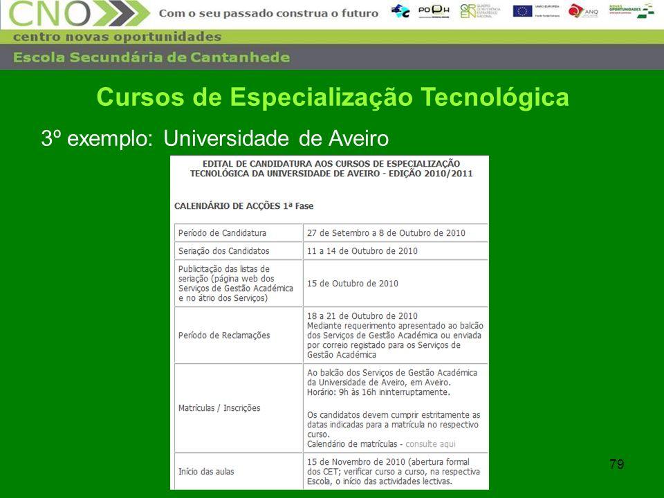 79 Cursos de Especialização Tecnológica 3º exemplo: Universidade de Aveiro