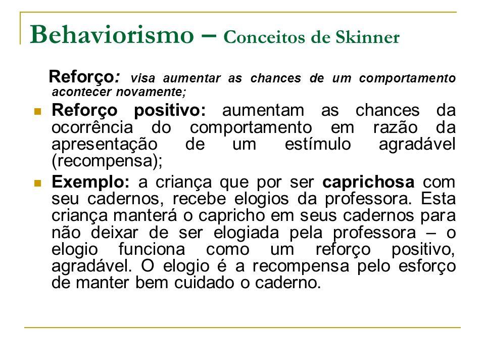 Behaviorismo – Conceitos de Skinner Reforço: visa aumentar as chances de um comportamento acontecer novamente; Reforço positivo: aumentam as chances d