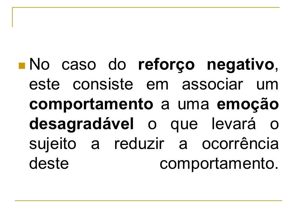 No caso do reforço negativo, este consiste em associar um comportamento a uma emoção desagradável o que levará o sujeito a reduzir a ocorrência deste