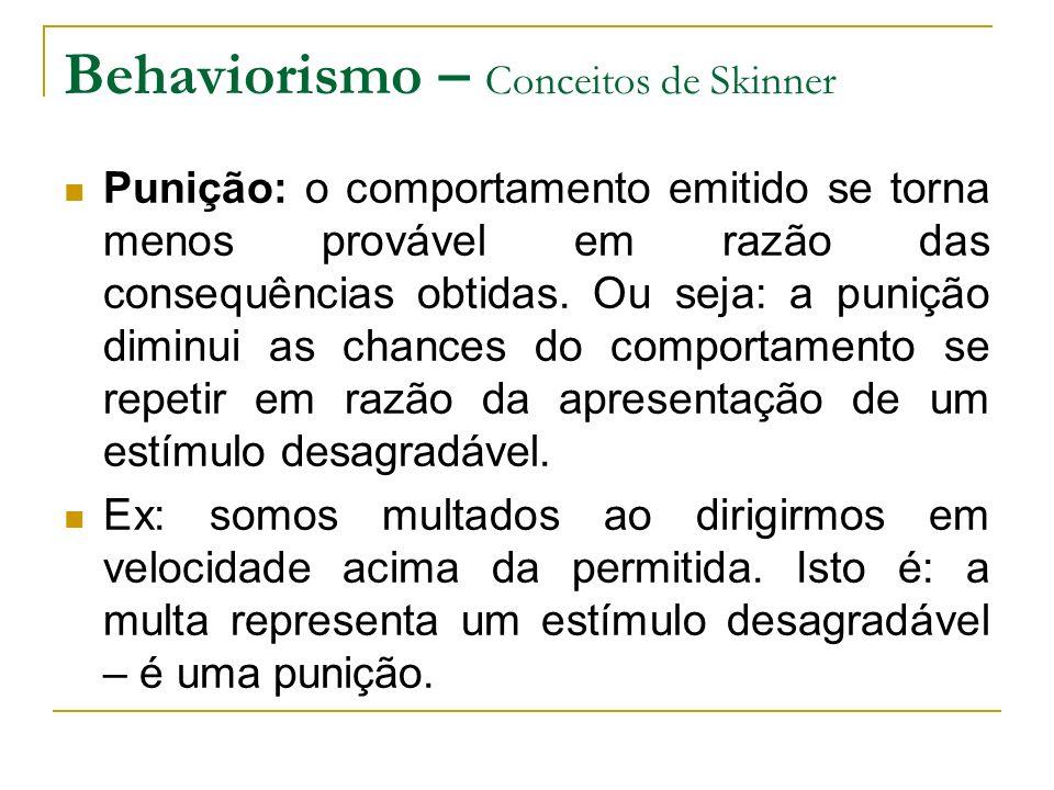Behaviorismo – Conceitos de Skinner Punição: o comportamento emitido se torna menos provável em razão das consequências obtidas. Ou seja: a punição di