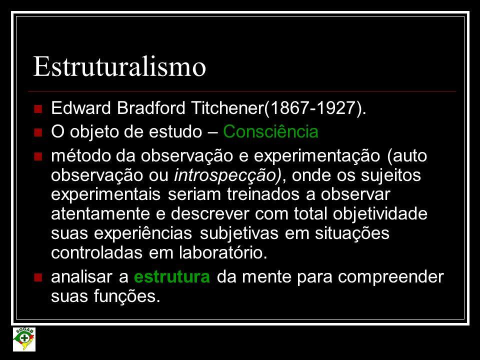 Funcionalismo nasceu nos EUA Wiliam James(1842-1910).