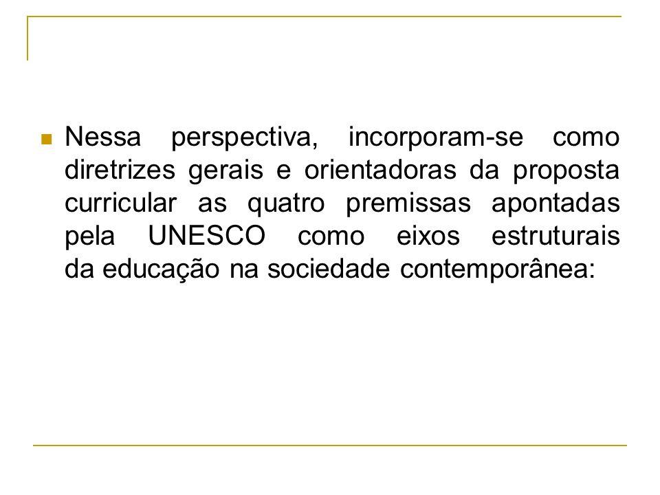 Eixos estruturais da educação - UNESCO Aprender a conhece (como buscar o conhecimento): Aprender a conhecer, combinando uma cultura geral, suficientemente vasta, com a possibilidade de trabalhar em profundidade um pequeno número de matérias.