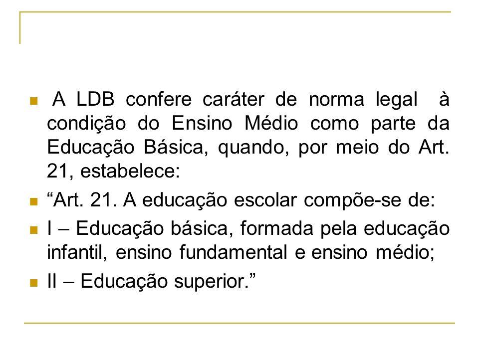 Ensino médio LDB 9394/96 Art.35º.