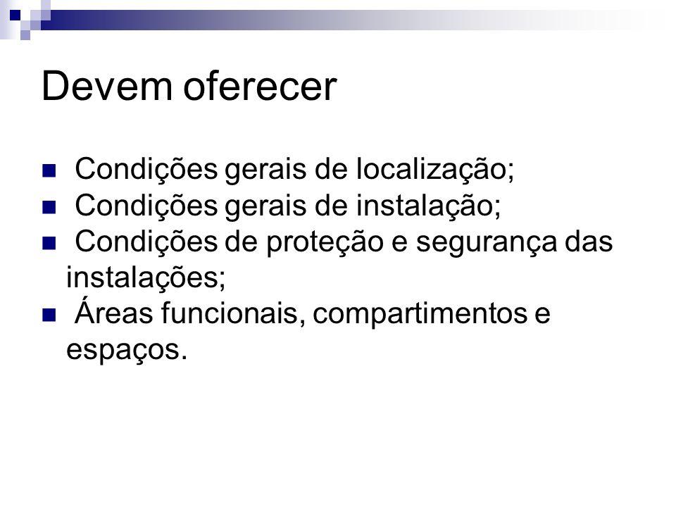 Devem oferecer Condições gerais de localização; Condições gerais de instalação; Condições de proteção e segurança das instalações; Áreas funcionais, c
