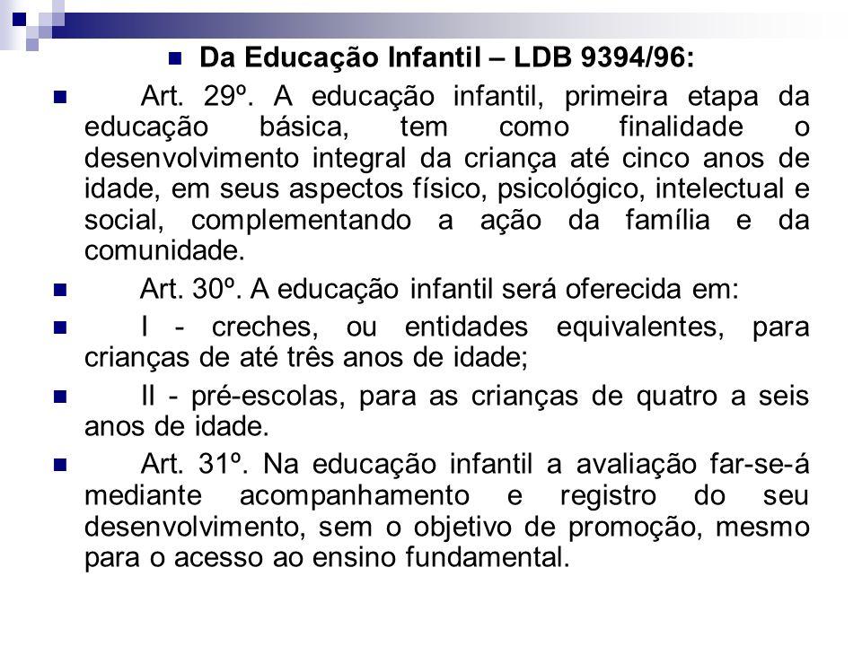 Da Educação Infantil – LDB 9394/96: Art. 29º. A educação infantil, primeira etapa da educação básica, tem como finalidade o desenvolvimento integral d