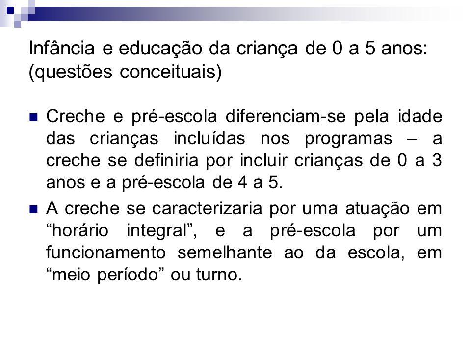 Infância e educação da criança de 0 a 5 anos: (questões conceituais) Creche e pré-escola diferenciam-se pela idade das crianças incluídas nos programa
