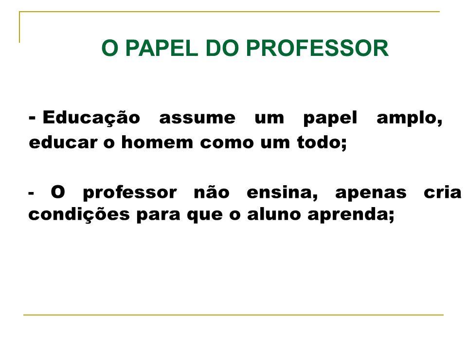 O PAPEL DO PROFESSOR - Educação assume um papel amplo, educar o homem como um todo; - O professor não ensina, apenas cria condições para que o aluno a
