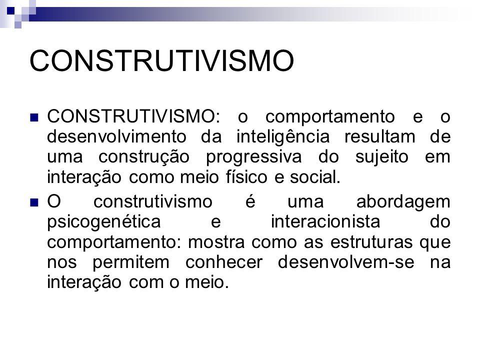 CONSTRUTIVISMO CONSTRUTIVISMO: o comportamento e o desenvolvimento da inteligência resultam de uma construção progressiva do sujeito em interação como meio físico e social.