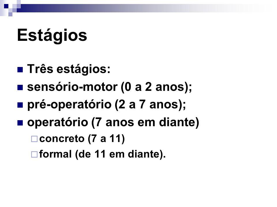 Estágios Três estágios: sensório-motor (0 a 2 anos); pré-operatório (2 a 7 anos); operatório (7 anos em diante) concreto (7 a 11) formal (de 11 em dia
