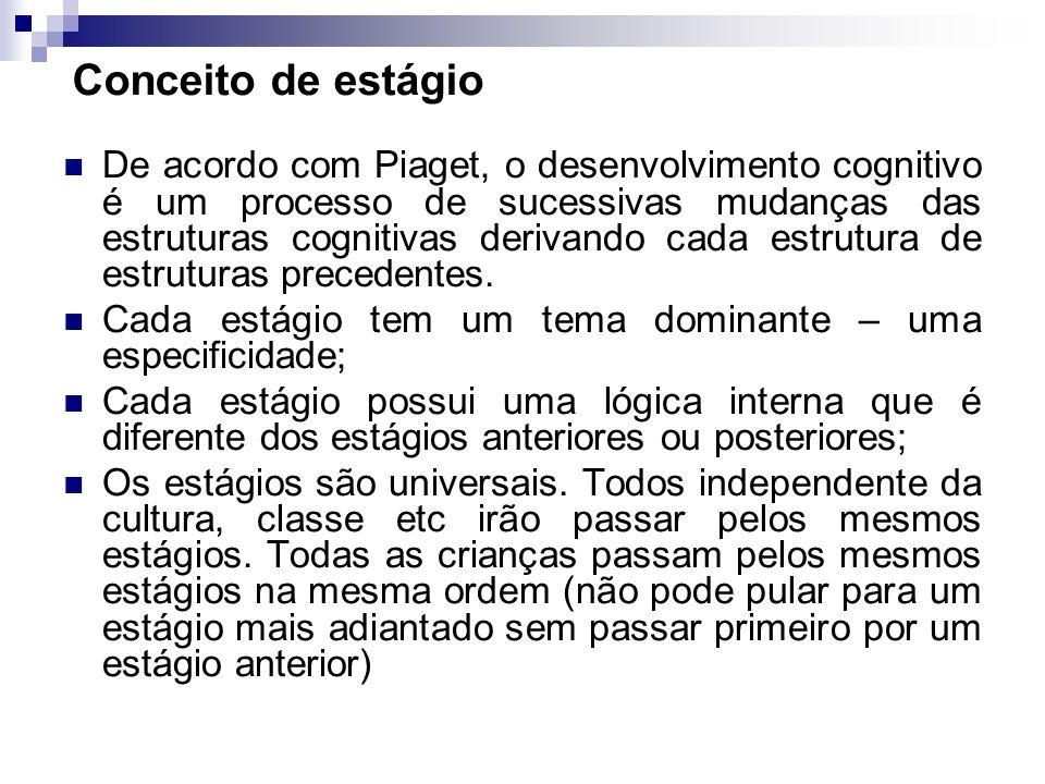 Conceito de estágio De acordo com Piaget, o desenvolvimento cognitivo é um processo de sucessivas mudanças das estruturas cognitivas derivando cada es