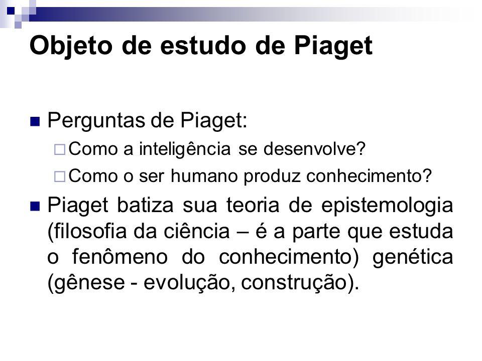 Objeto de estudo de Piaget Perguntas de Piaget: Como a inteligência se desenvolve? Como o ser humano produz conhecimento? Piaget batiza sua teoria de