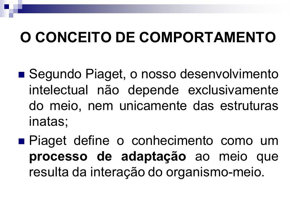O CONCEITO DE COMPORTAMENTO Segundo Piaget, o nosso desenvolvimento intelectual não depende exclusivamente do meio, nem unicamente das estruturas inatas; Piaget define o conhecimento como um processo de adaptação ao meio que resulta da interação do organismo-meio.