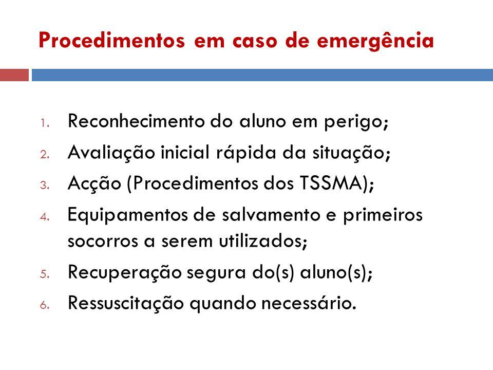 Procedimentos em caso de emergência 1. Reconhecimento do aluno em perigo; 2. Avaliação inicial rápida da situação; 3. Acção (Procedimentos dos TSSMA);