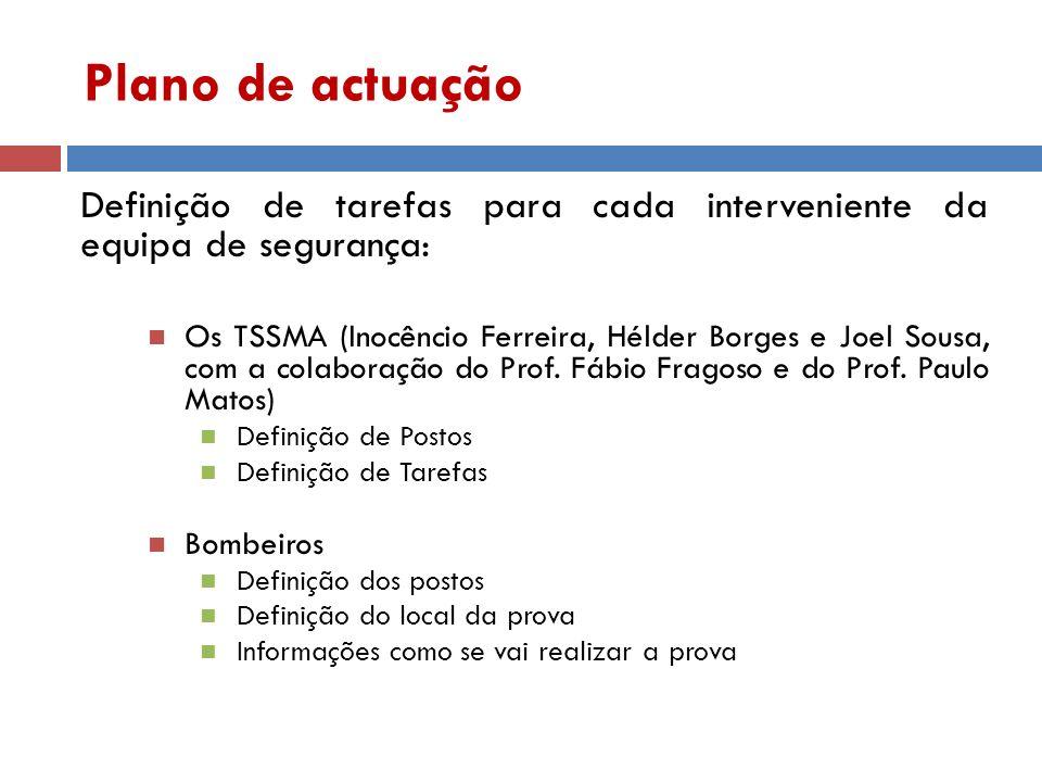 Plano de actuação Definição de tarefas para cada interveniente da equipa de segurança: Os TSSMA (Inocêncio Ferreira, Hélder Borges e Joel Sousa, com a