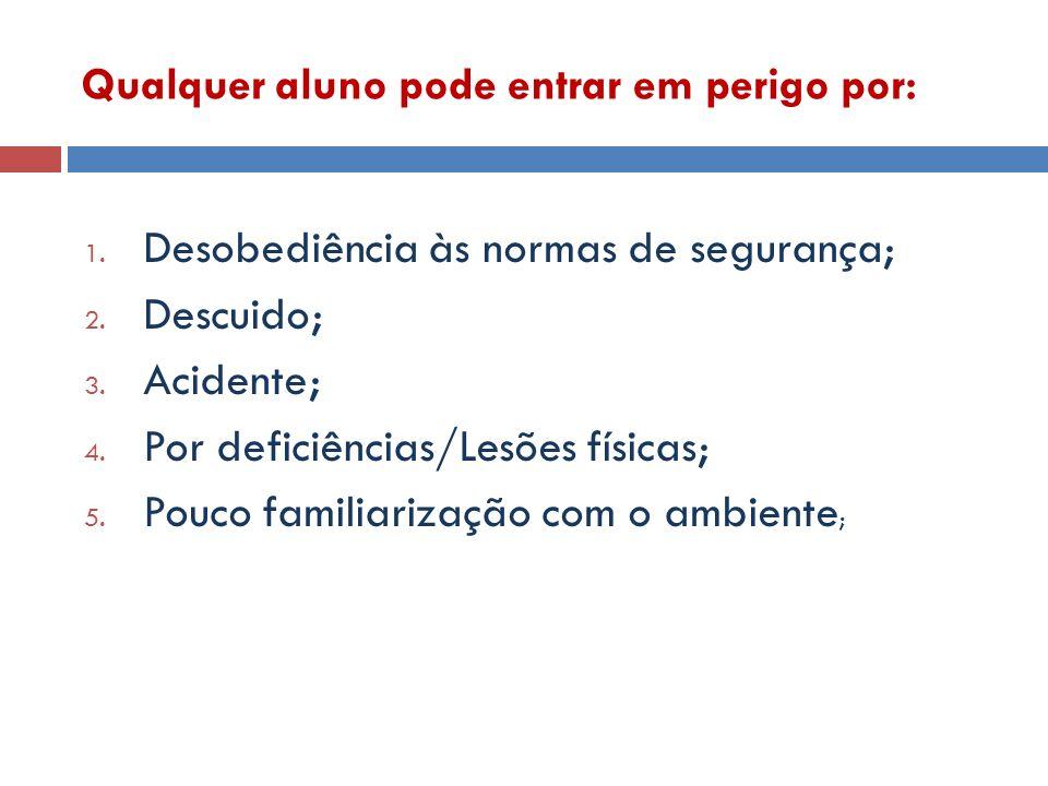 Qualquer aluno pode entrar em perigo por: 1. Desobediência às normas de segurança; 2. Descuido; 3. Acidente; 4. Por deficiências/Lesões físicas; 5. Po