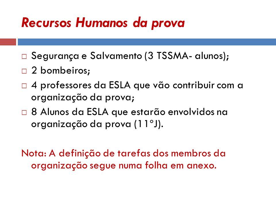 Recursos Humanos da prova Segurança e Salvamento (3 TSSMA- alunos); 2 bombeiros; 4 professores da ESLA que vão contribuir com a organização da prova;