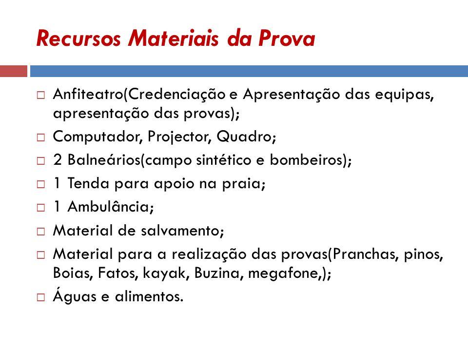 Recursos Materiais da Prova Anfiteatro(Credenciação e Apresentação das equipas, apresentação das provas); Computador, Projector, Quadro; 2 Balneários(