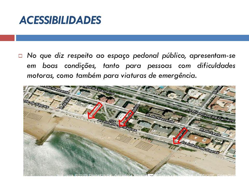 IDENTIFICAÇÃO E AVALIAÇÃO DOS RISCOS Riscos internos ( espaço / materiais) Riscos externos (condições climatéricas, estado do mar, outros perigos relacionados com a praia)