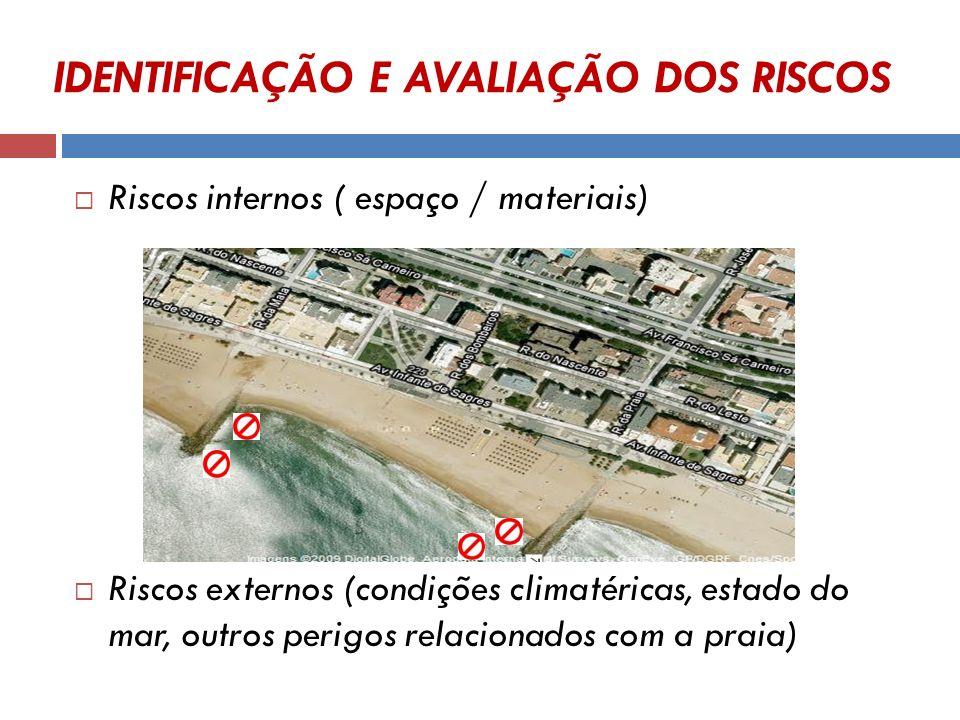 IDENTIFICAÇÃO E AVALIAÇÃO DOS RISCOS Riscos internos ( espaço / materiais) Riscos externos (condições climatéricas, estado do mar, outros perigos rela