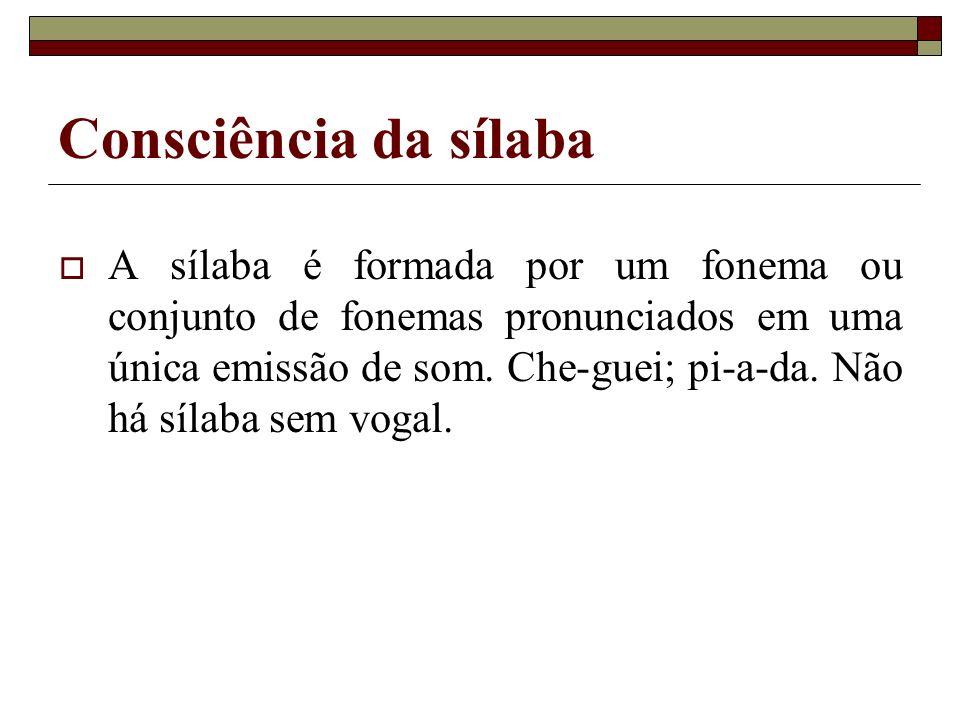 Consciência da sílaba A sílaba é formada por um fonema ou conjunto de fonemas pronunciados em uma única emissão de som. Che-guei; pi-a-da. Não há síla