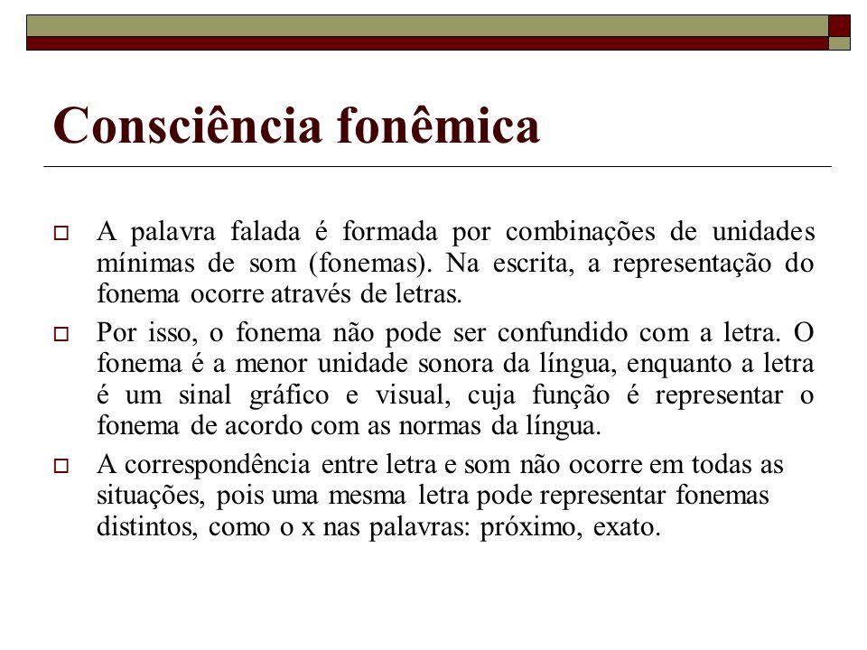 Consciência fonêmica A palavra falada é formada por combinações de unidades mínimas de som (fonemas). Na escrita, a representação do fonema ocorre atr