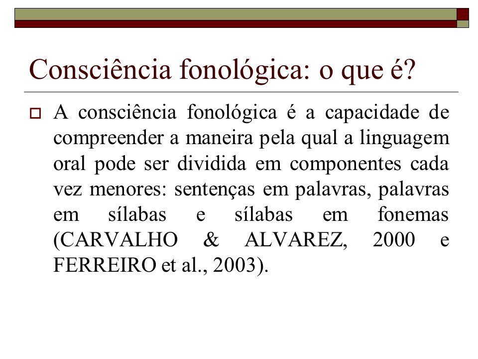 Consciência fonêmica A palavra falada é formada por combinações de unidades mínimas de som (fonemas).