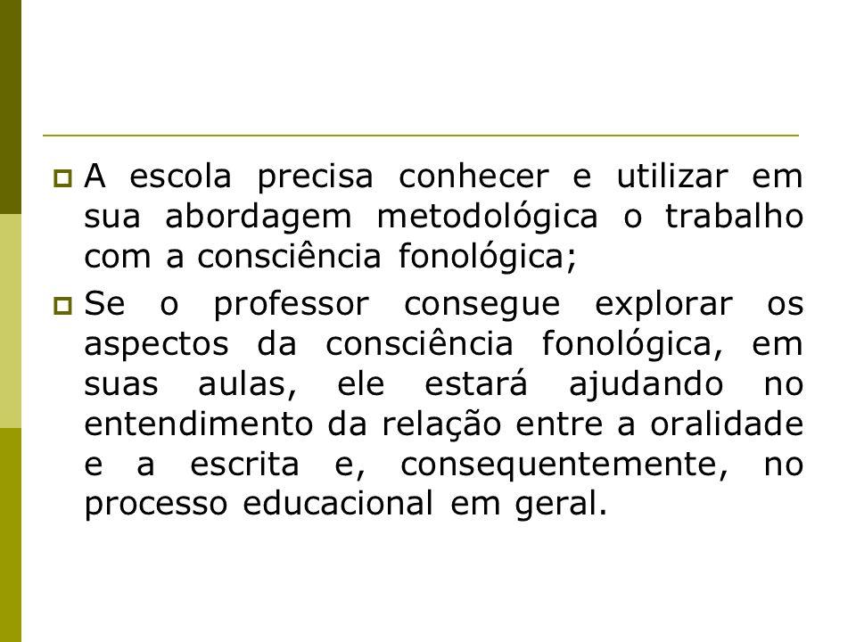 A escola precisa conhecer e utilizar em sua abordagem metodológica o trabalho com a consciência fonológica; Se o professor consegue explorar os aspect
