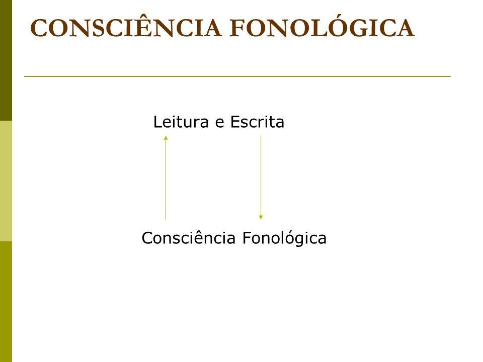 CONSCIÊNCIA FONOLÓGICA Leitura e Escrita Consciência Fonológica
