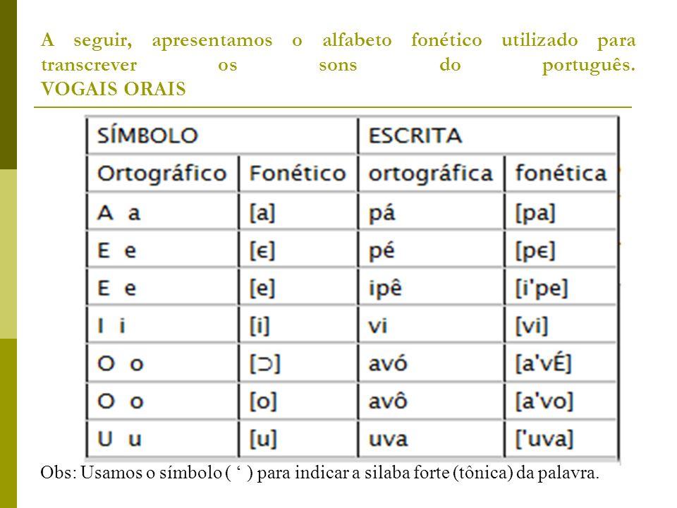 A seguir, apresentamos o alfabeto fonético utilizado para transcrever os sons do português. VOGAIS ORAIS Obs: Usamos o símbolo ( ) para indicar a sila