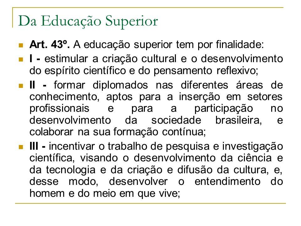 Da Educação Superior Art. 43º. A educação superior tem por finalidade: I - estimular a criação cultural e o desenvolvimento do espírito científico e d