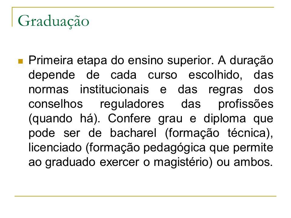 Graduação Primeira etapa do ensino superior. A duração depende de cada curso escolhido, das normas institucionais e das regras dos conselhos regulador